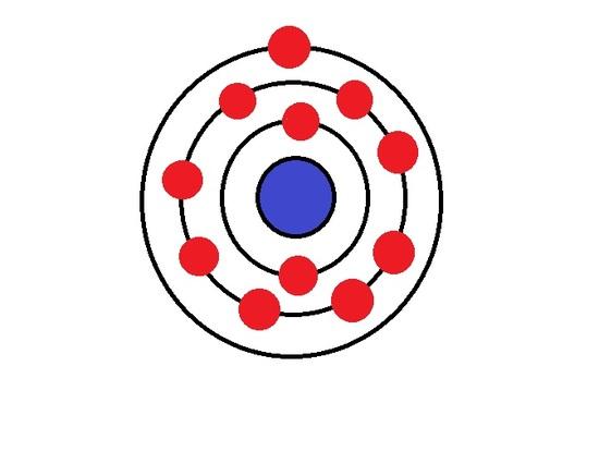Sodium Electronic Configuration.jpg