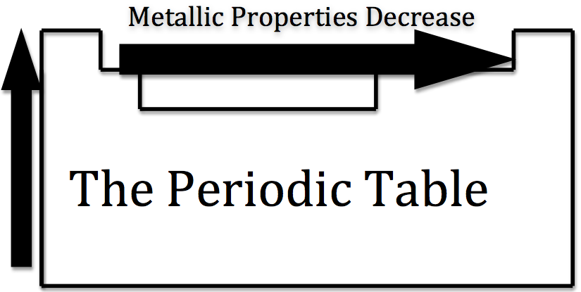 Metallic Properties.png