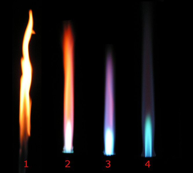 Bunsen burner flames with varying amounts of oxygen and constant amount of fuel.