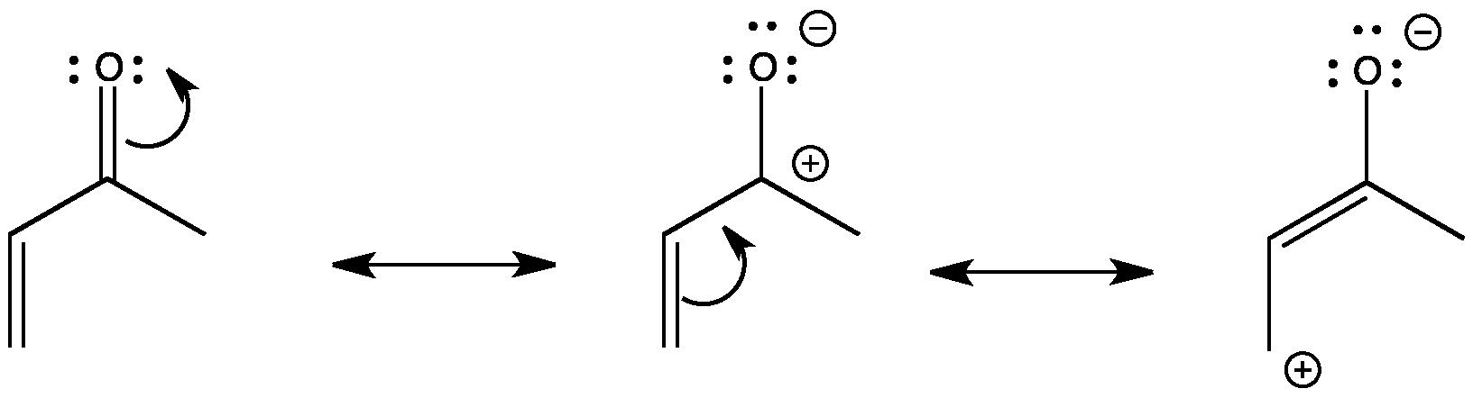 Co20 Conjugate Addition Elimination In Aromatics