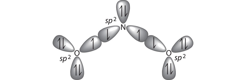 Orbital diagram of NO2