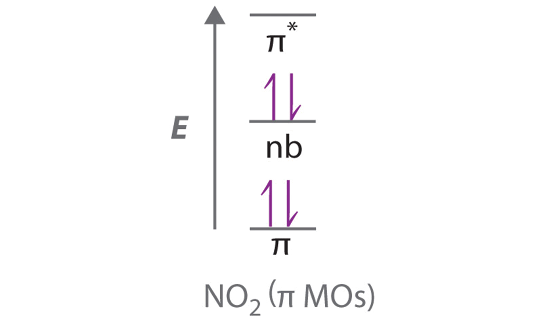 9 6: Multiple Bonds - Chemistry LibreTexts
