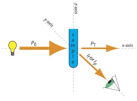 Figure10.52.png