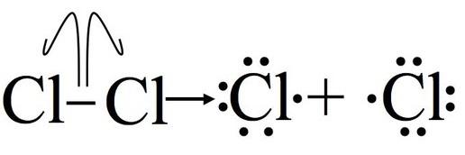 free radical reactions organic chemistry pdf