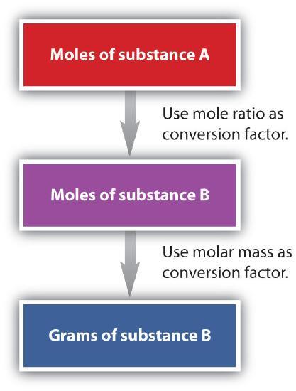 mole-mass calculations.jpg