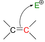 14: Electrophilic Reactions