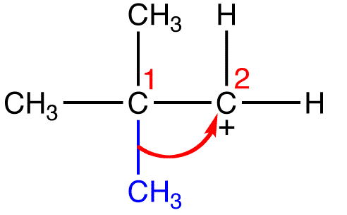 7.11 Evidence for the Mechanism of Electrophilic Additions