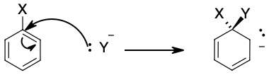 First step of the nucleophilic aromatic substitution