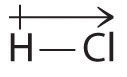 The arrow starts at the hydrogen and points towards the chlorine.