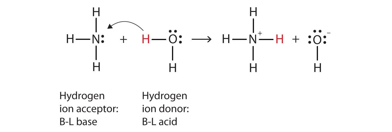 ammonia + water.jpg