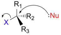 8: Nucleophilic substitution reactions, part I