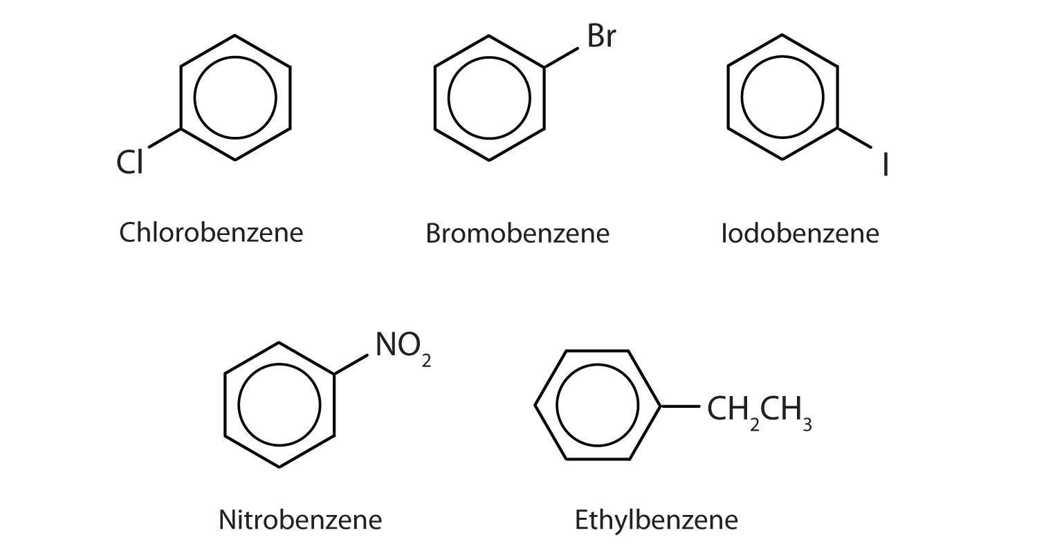13.8 Structure and Nomenclature of Aromatic Compounds